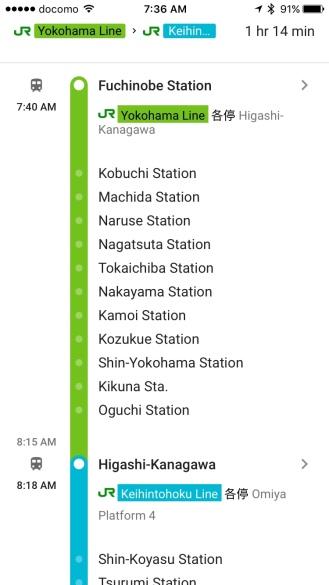 From Fuchinobe to Yokohama